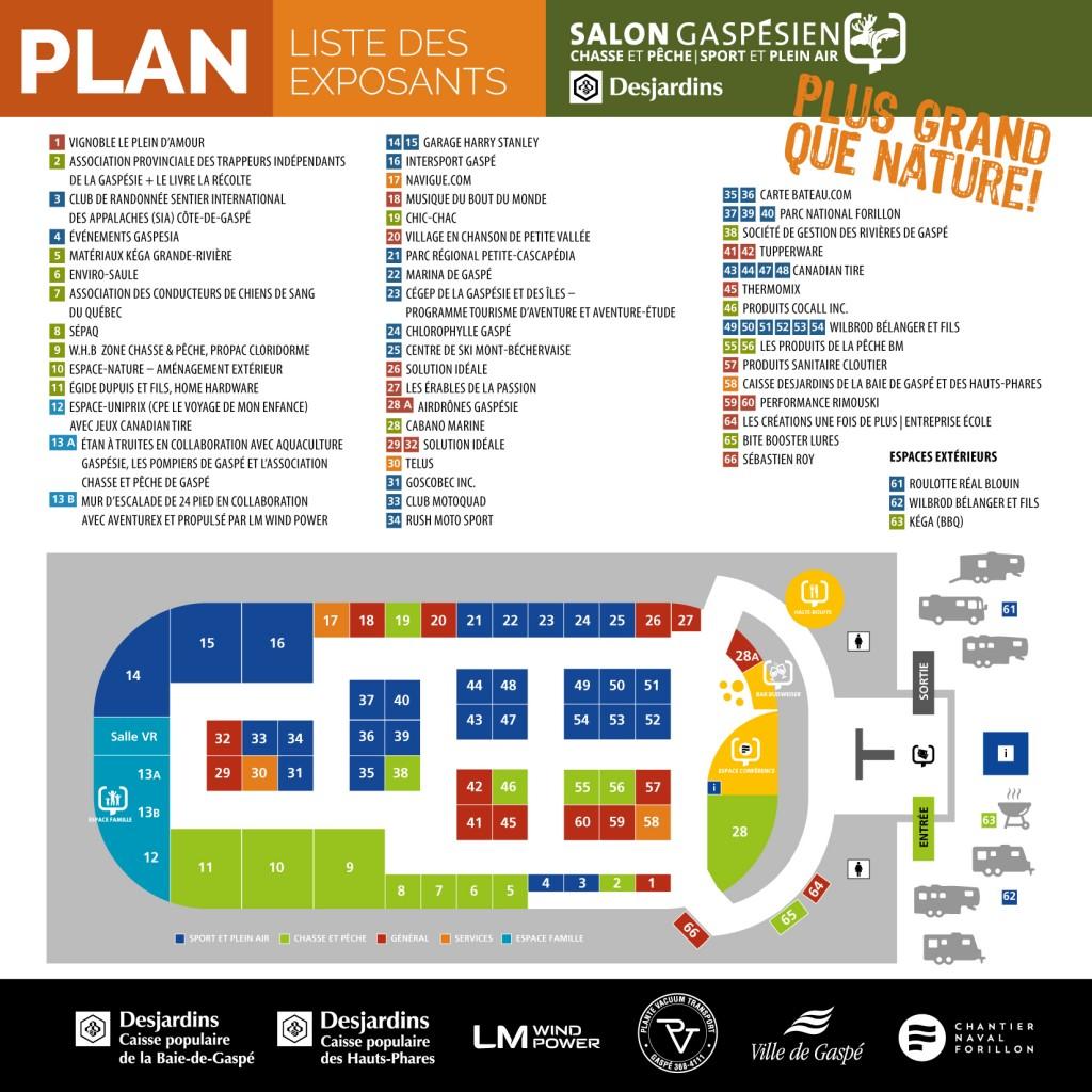 SCP plan 2017